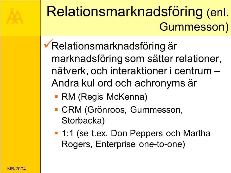 Relationsmarknadsföring (enl. Gummesson)