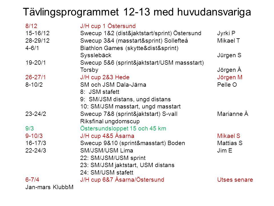 Tävlingsprogrammet 12-13 med huvudansvariga