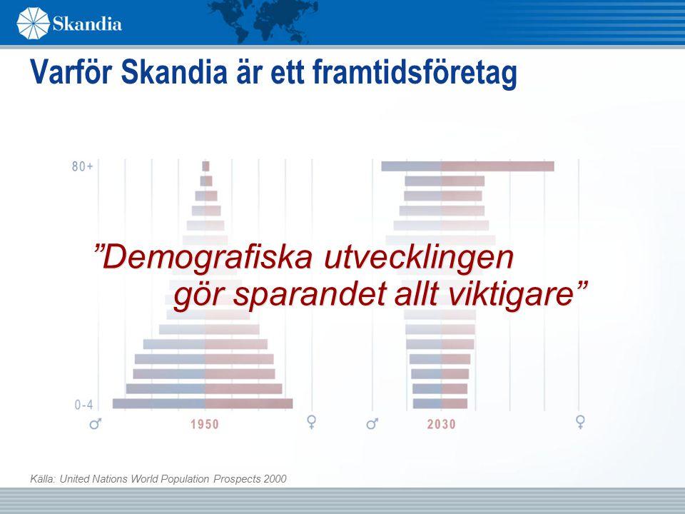 Varför Skandia är ett framtidsföretag
