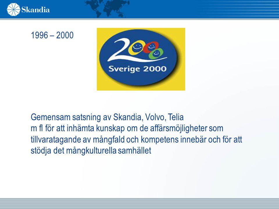 1996 – 2000 Gemensam satsning av Skandia, Volvo, Telia.