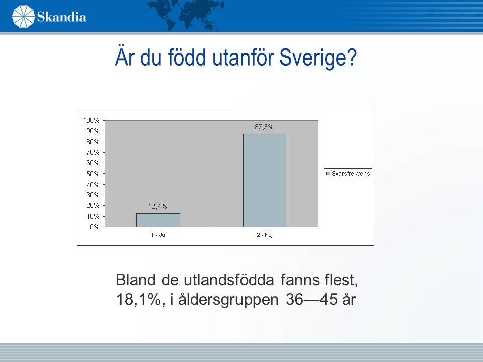 Är du född utanför Sverige