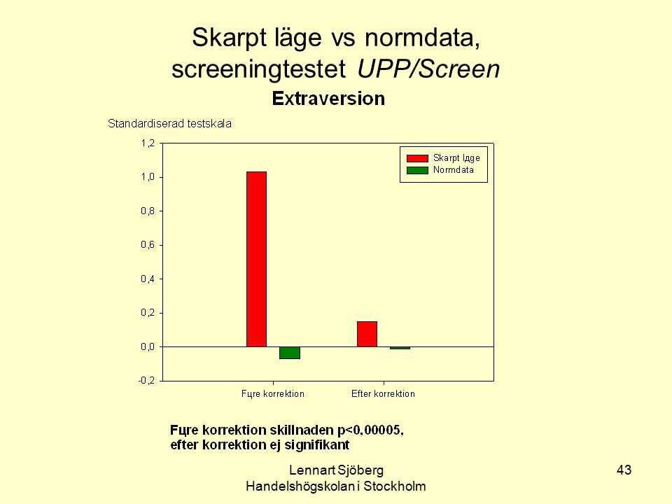 Skarpt läge vs normdata, screeningtestet UPP/Screen