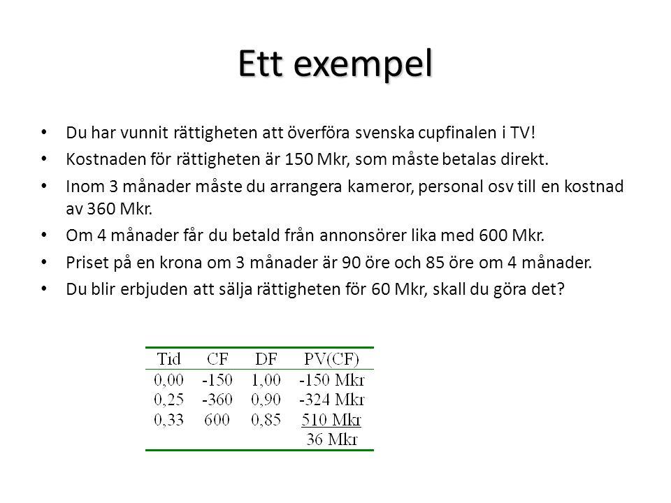 Ett exempel Du har vunnit rättigheten att överföra svenska cupfinalen i TV! Kostnaden för rättigheten är 150 Mkr, som måste betalas direkt.