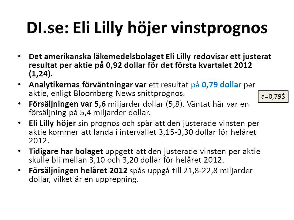 DI.se: Eli Lilly höjer vinstprognos