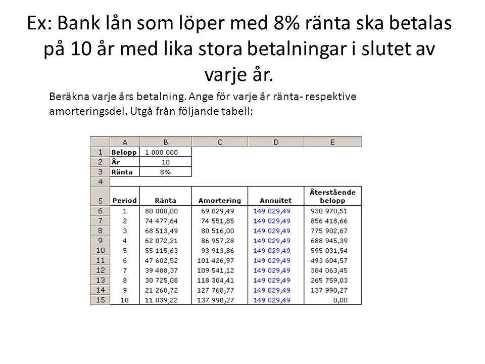 Ex: Bank lån som löper med 8% ränta ska betalas på 10 år med lika stora betalningar i slutet av varje år.