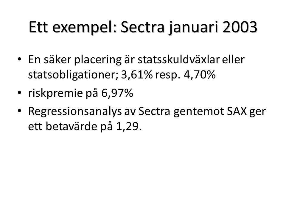 Ett exempel: Sectra januari 2003