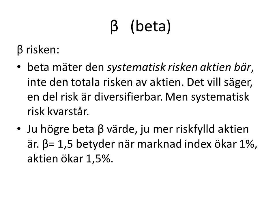 β (beta) β risken: