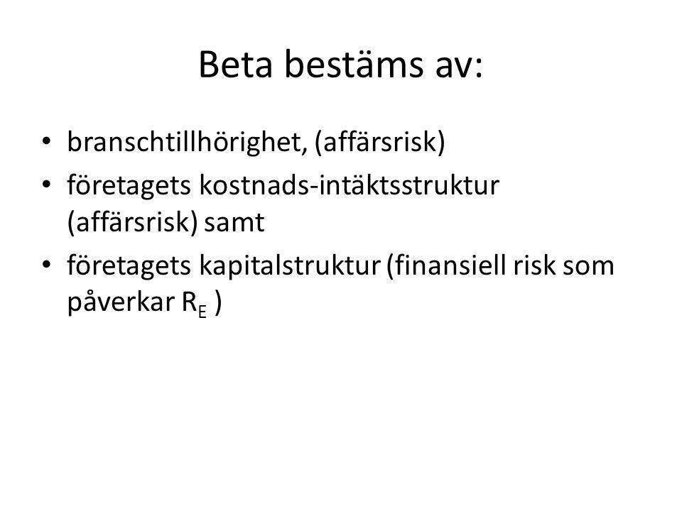 Beta bestäms av: branschtillhörighet, (affärsrisk)