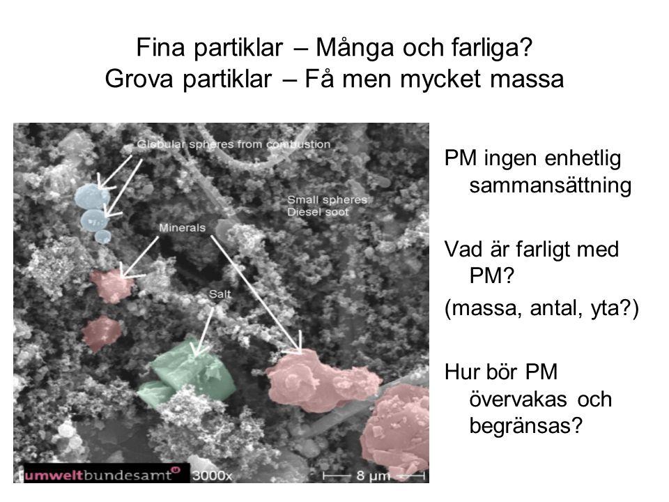 Fina partiklar – Många och farliga