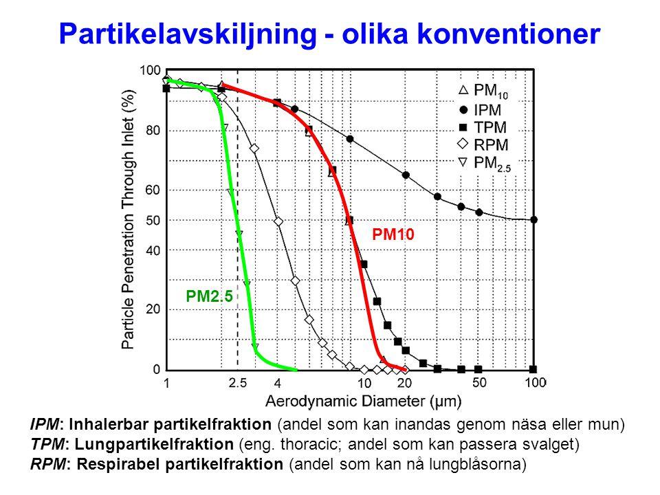 Partikelavskiljning - olika konventioner