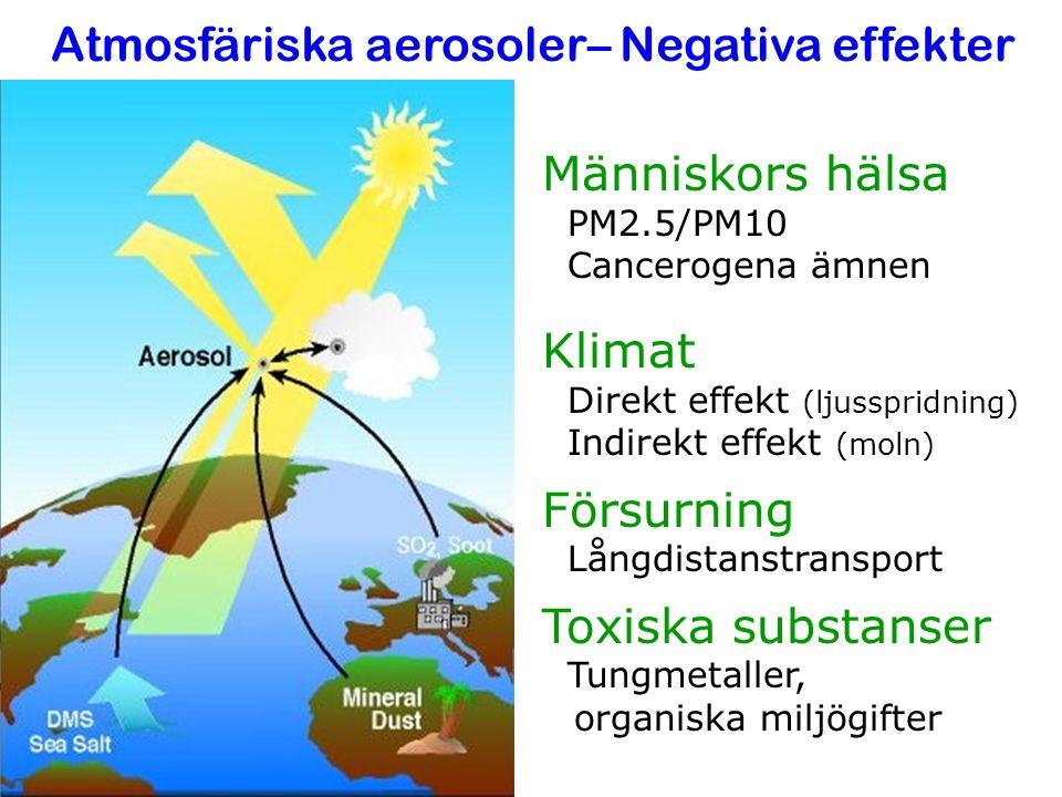 Atmosfäriska aerosoler– Negativa effekter