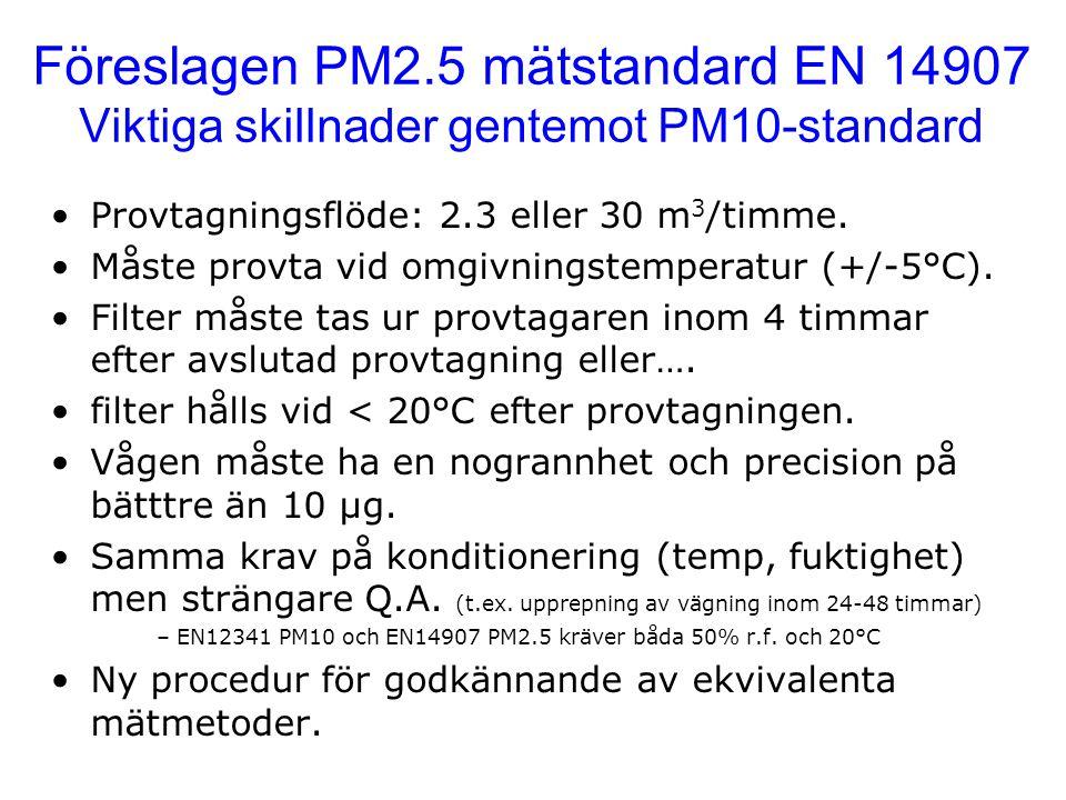 Föreslagen PM2.5 mätstandard EN 14907 Viktiga skillnader gentemot PM10-standard