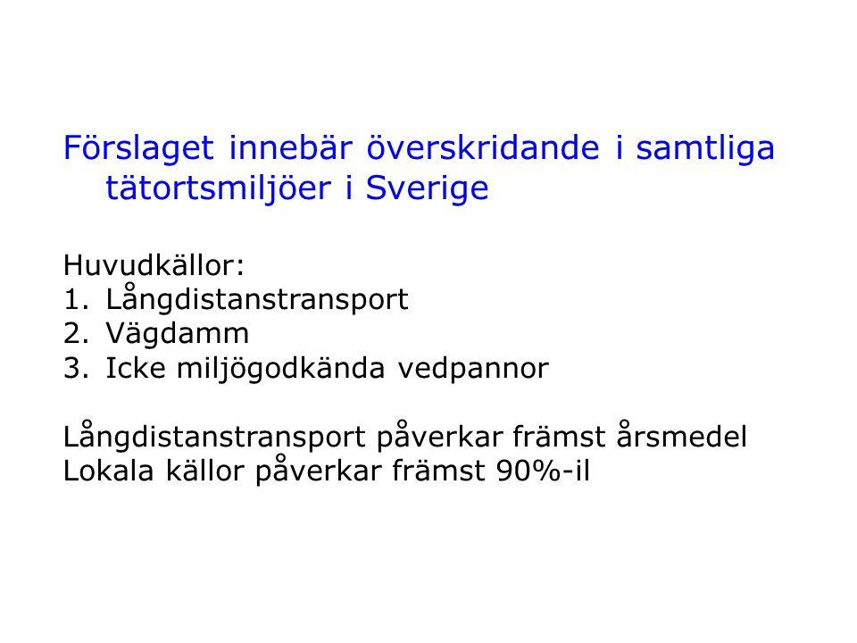 Förslaget innebär överskridande i samtliga tätortsmiljöer i Sverige