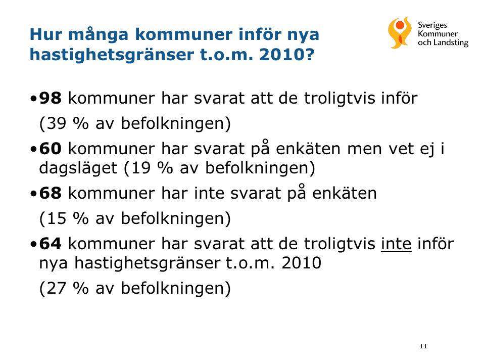 Hur många kommuner inför nya hastighetsgränser t.o.m. 2010