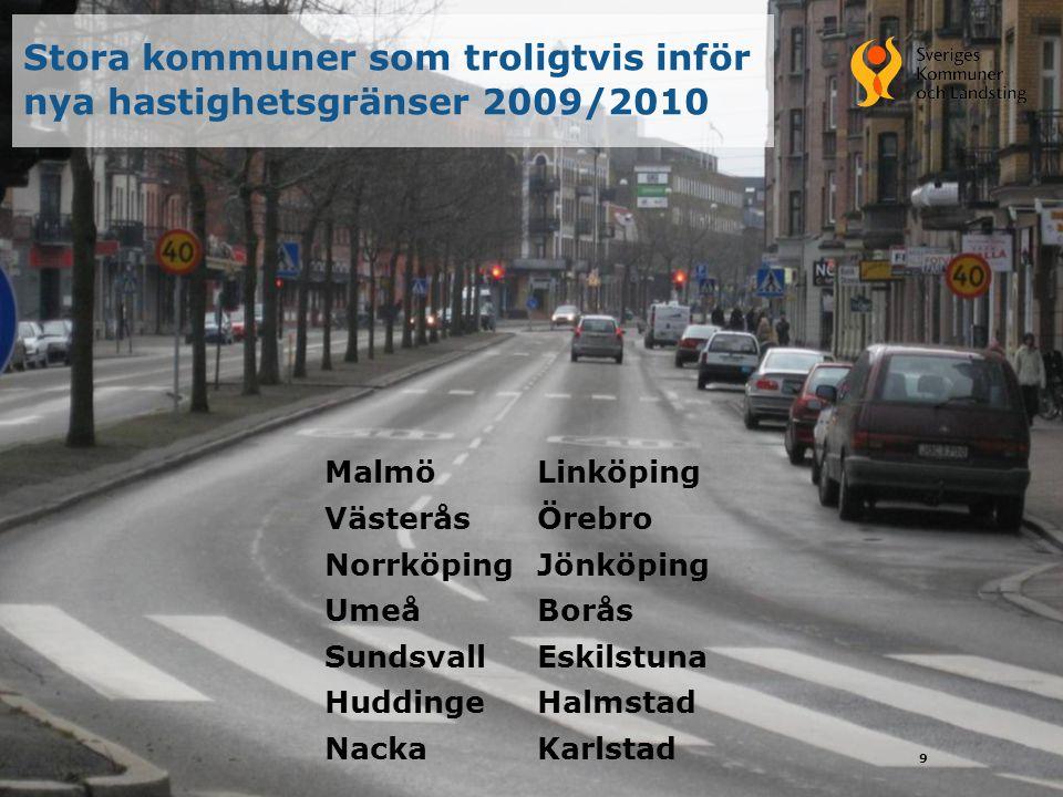Stora kommuner som troligtvis inför nya hastighetsgränser 2009/2010