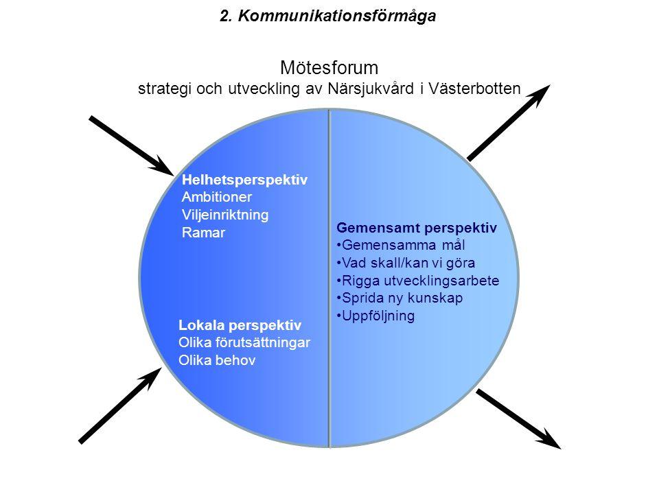 strategi och utveckling av Närsjukvård i Västerbotten