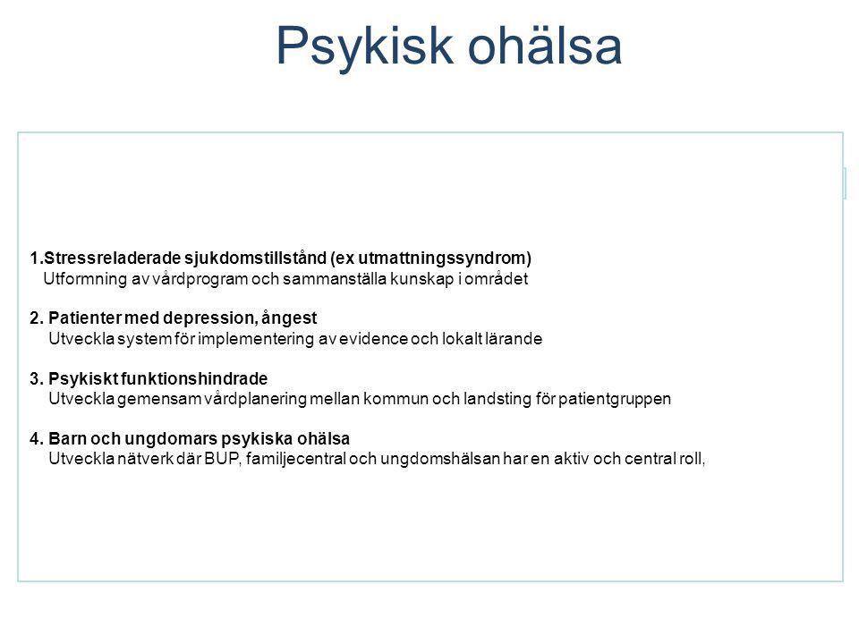 Psykisk ohälsa 1.Stressreladerade sjukdomstillstånd (ex utmattningssyndrom) Utformning av vårdprogram och sammanställa kunskap i området.