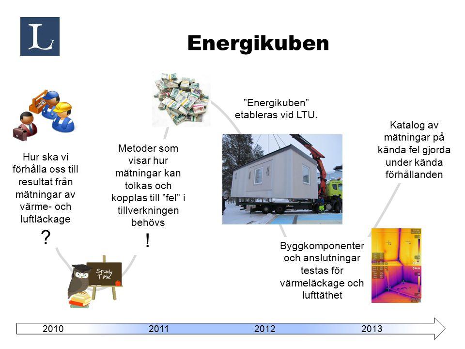 Energikuben ! Energikuben etableras vid LTU.