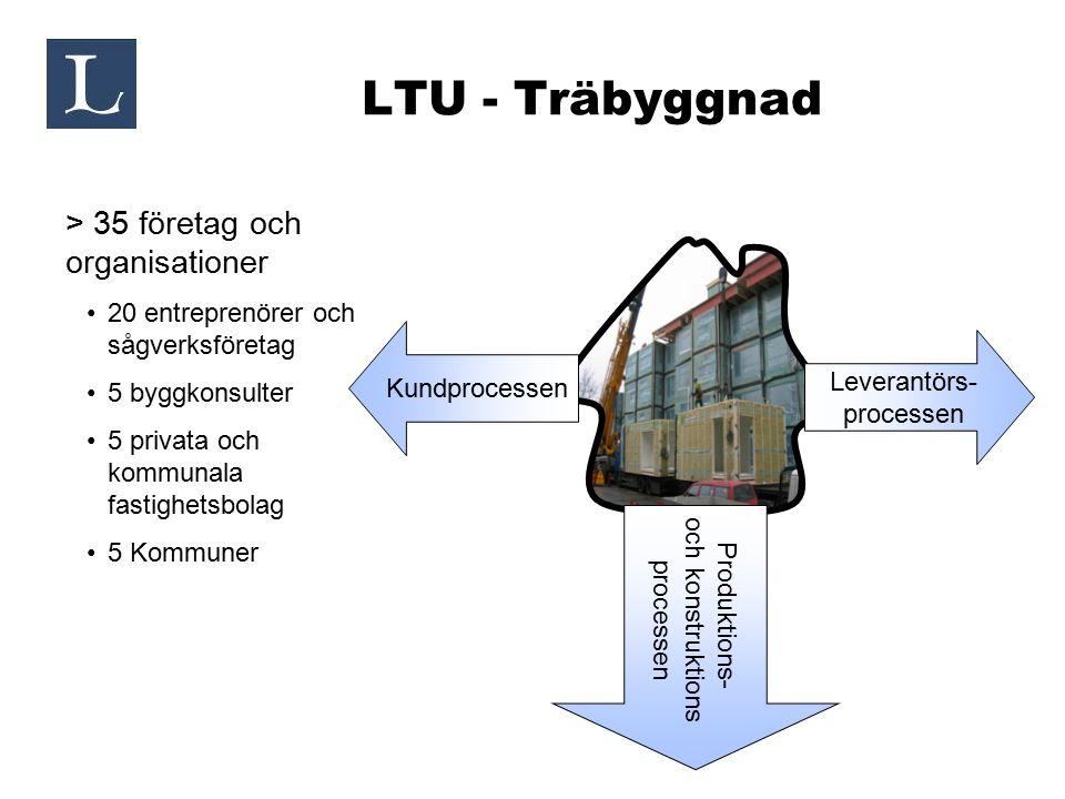 LTU - Träbyggnad > 35 företag och organisationer
