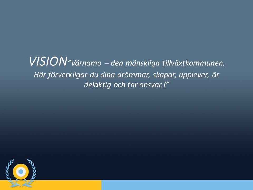 VISION Värnamo – den mänskliga tillväxtkommunen