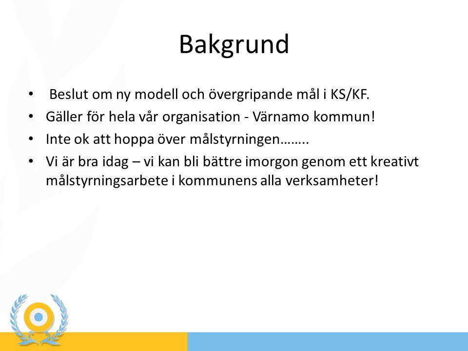 Bakgrund Beslut om ny modell och övergripande mål i KS/KF.
