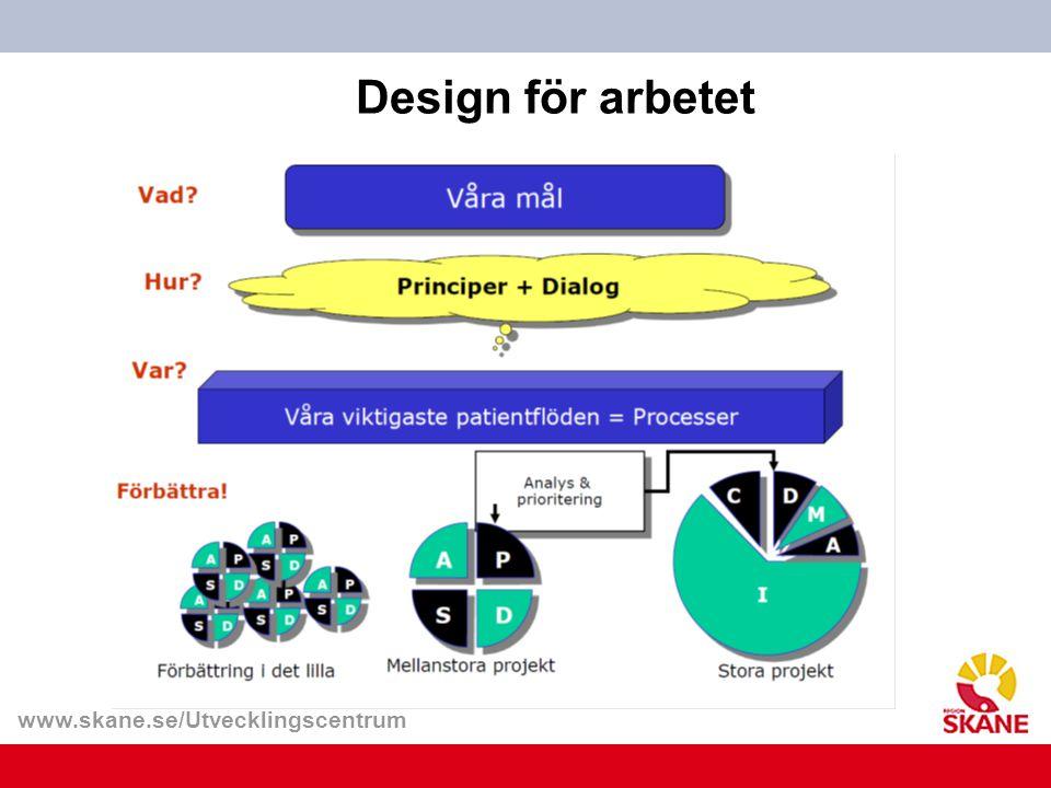 Design för arbetet