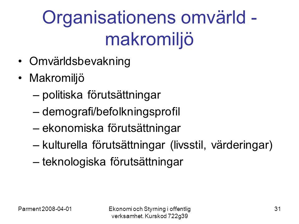 Organisationens omvärld - makromiljö