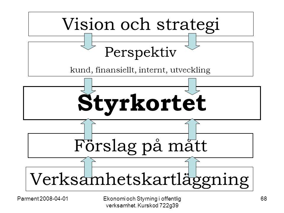 Styrkortet Vision och strategi Förslag på mått Verksamhetskartläggning