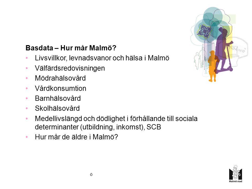 Basdata – Hur mår Malmö Livsvillkor, levnadsvanor och hälsa i Malmö. Välfärdsredovisningen. Mödrahälsovård.