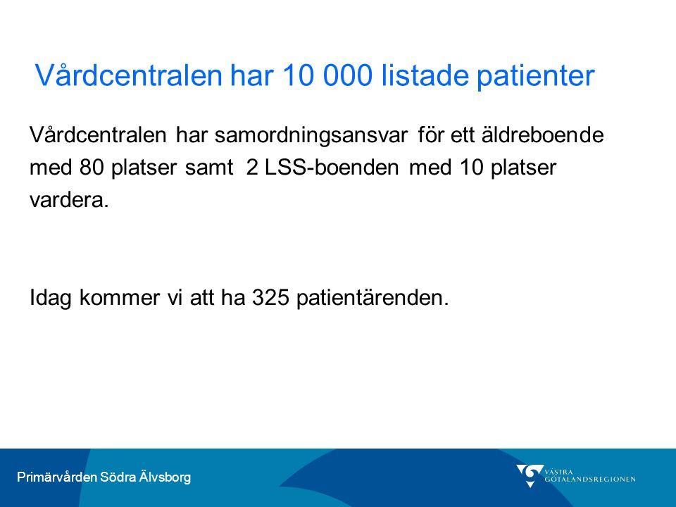 Vårdcentralen har 10 000 listade patienter