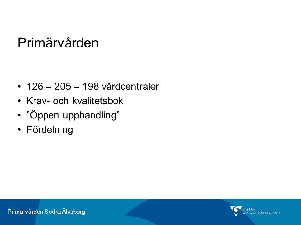 Primärvården 126 – 205 – 198 vårdcentraler Krav- och kvalitetsbok