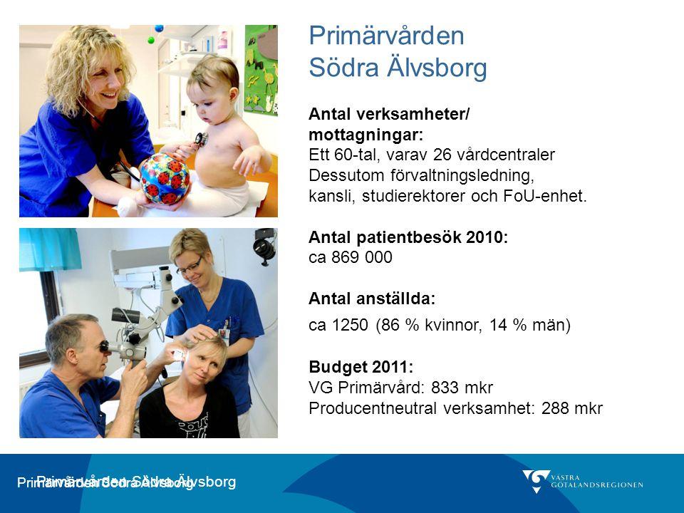 Primärvården Södra Älvsborg Antal verksamheter/ mottagningar: