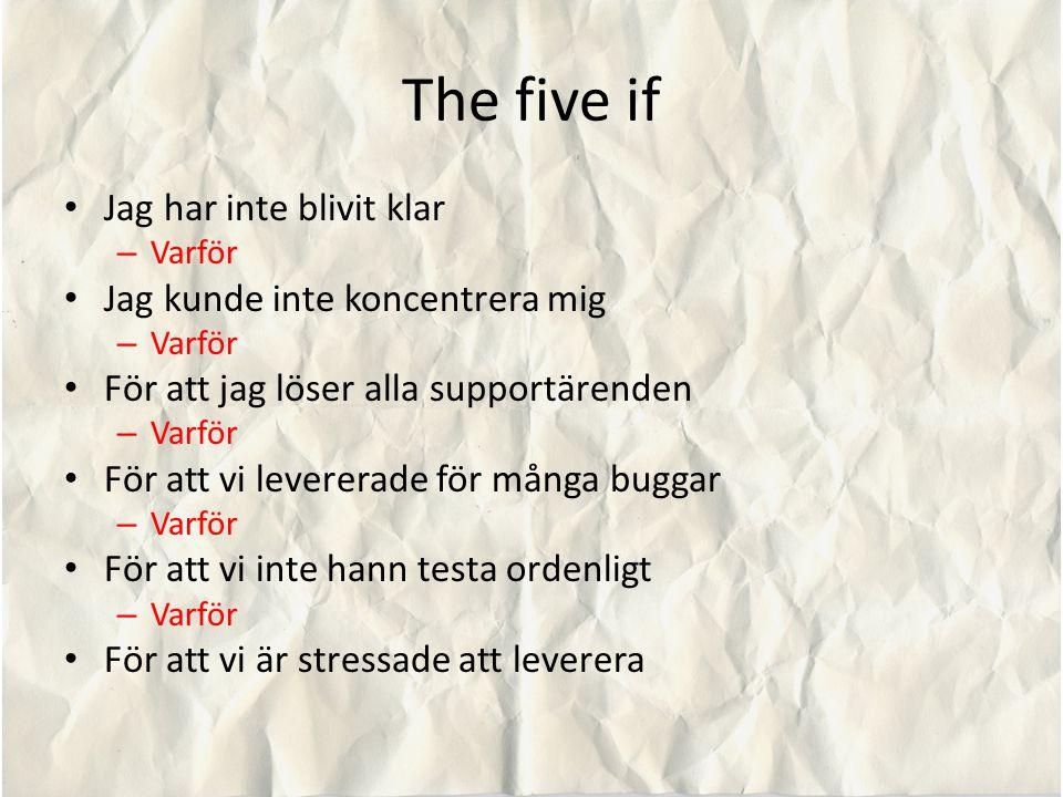 The five if Jag har inte blivit klar Jag kunde inte koncentrera mig