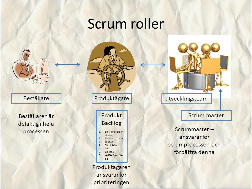 Scrum roller Beställare Produktägare utvecklingsteam