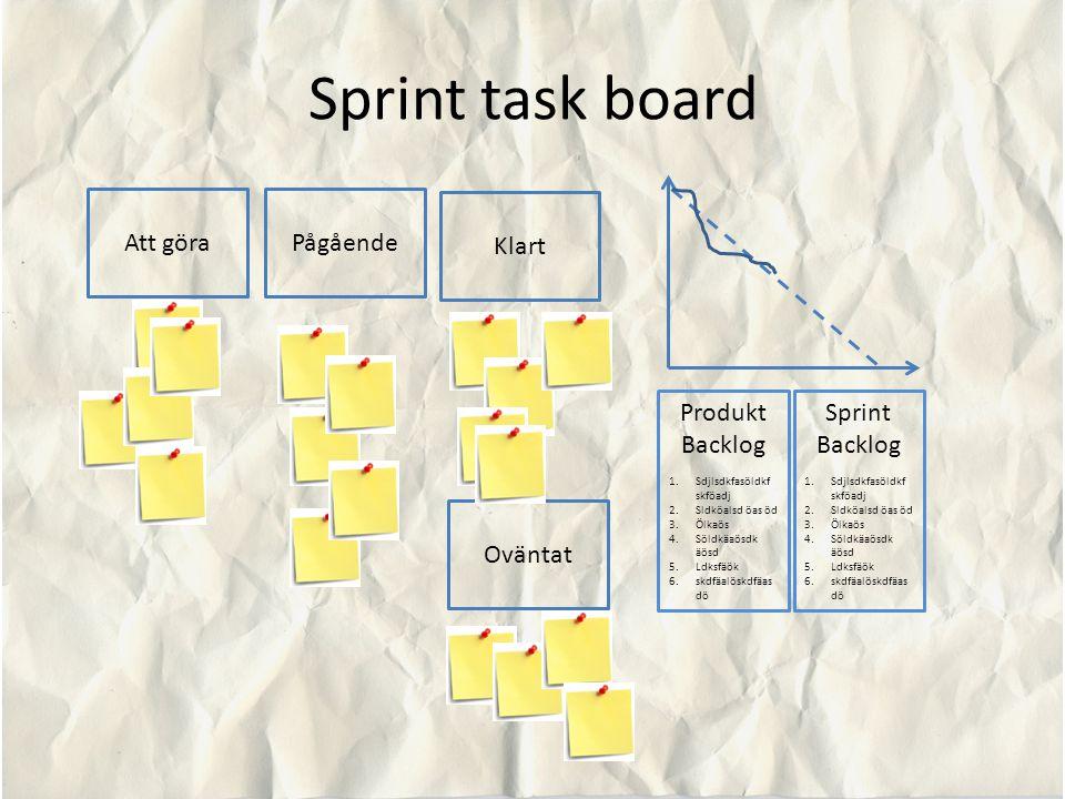 Sprint task board Att göra Pågående Klart Produkt Backlog Sprint