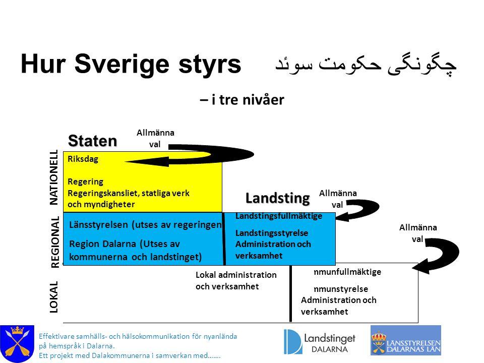 Hur Sverige styrs چگونگی حکومت سوئد
