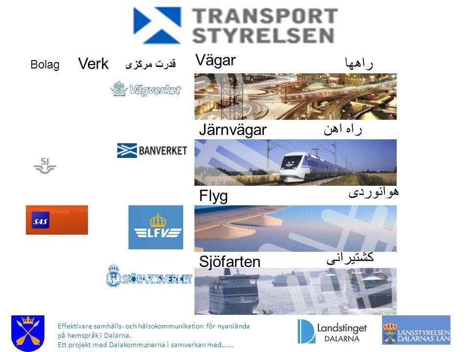 Vägar Verk راهها Järnvägar راه اهن هوانوردی Flyg کشتیرانی Sjöfarten