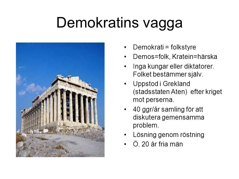 Demokratins vagga Demokrati = folkstyre Demos=folk, Kratein=härska