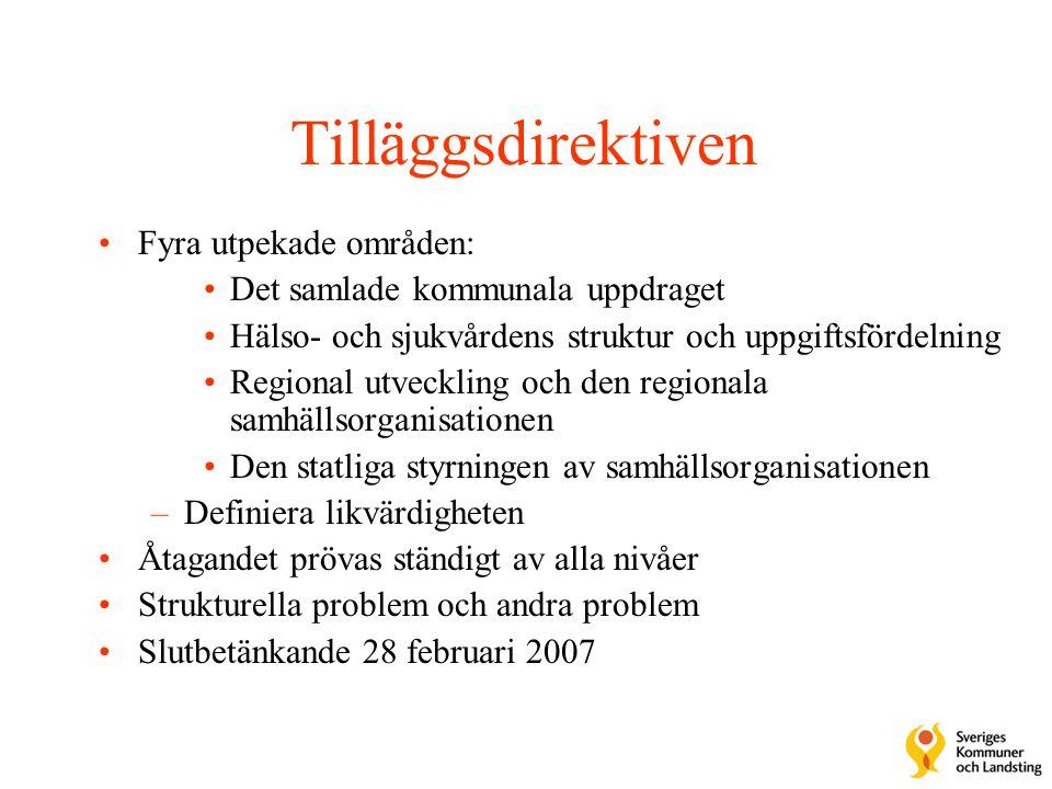 Tilläggsdirektiven Fyra utpekade områden: