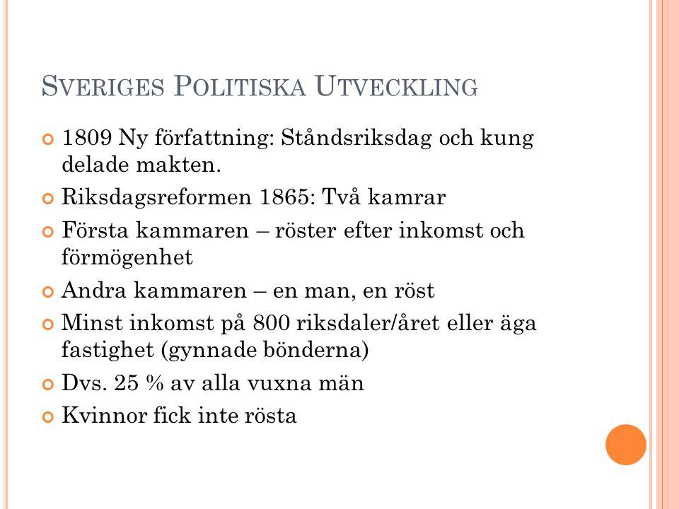 Sveriges Politiska Utveckling