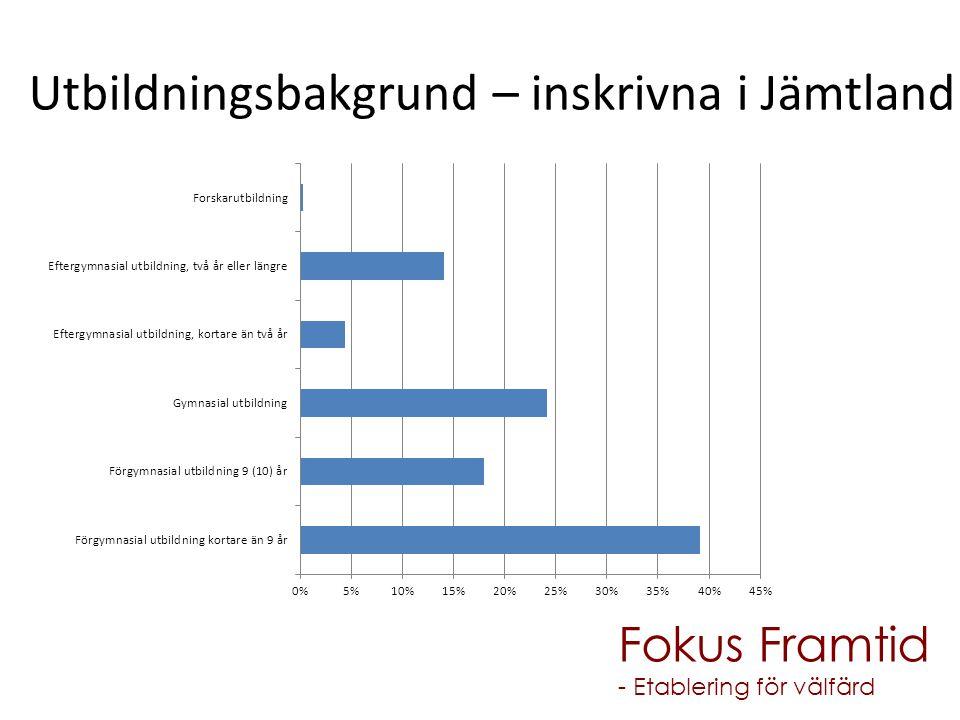 Utbildningsbakgrund – inskrivna i Jämtland