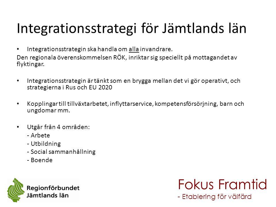 Integrationsstrategi för Jämtlands län