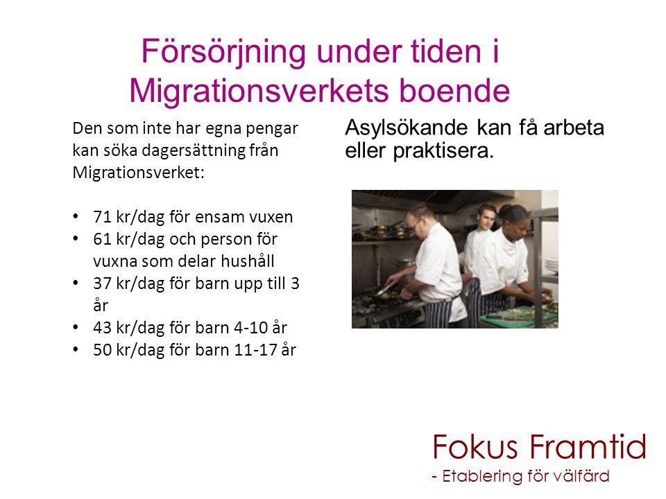 Försörjning under tiden i Migrationsverkets boende
