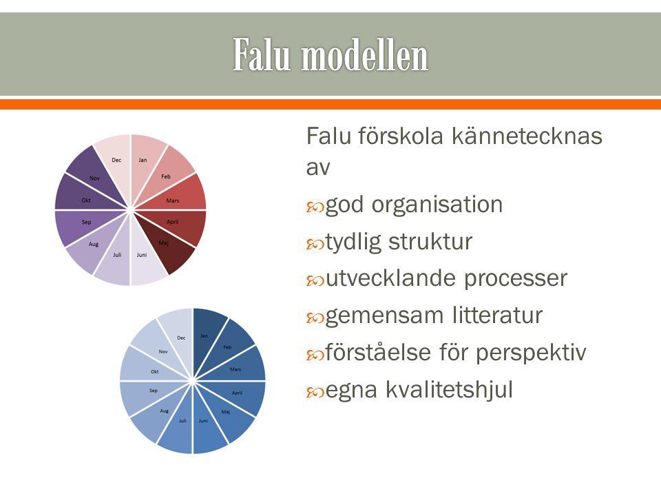 Falu modellen Falu förskola kännetecknas av god organisation