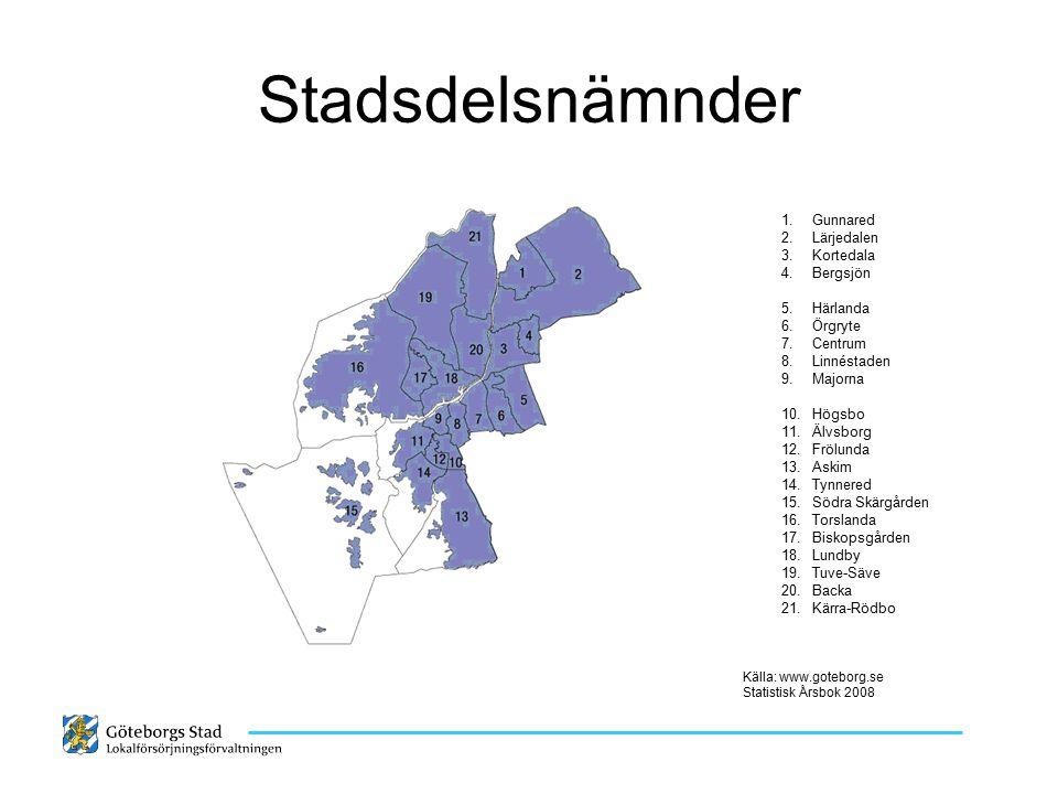 Stadsdelsnämnder Gunnared Lärjedalen Kortedala Bergsjön Härlanda