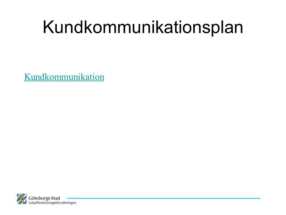 Kundkommunikationsplan