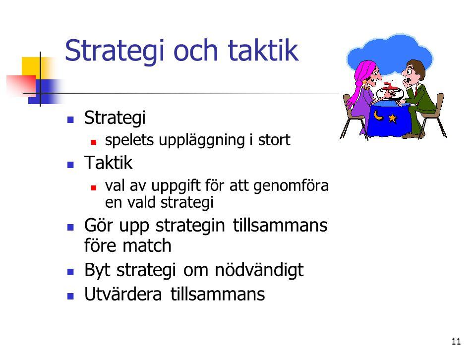 Strategi och taktik Strategi Taktik