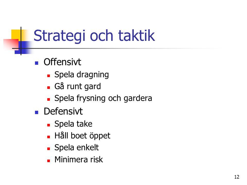 Strategi och taktik Offensivt Defensivt Spela dragning Gå runt gard