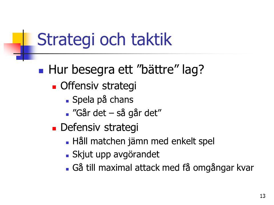 Strategi och taktik Hur besegra ett bättre lag Offensiv strategi