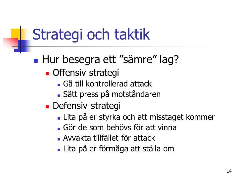 Strategi och taktik Hur besegra ett sämre lag Offensiv strategi